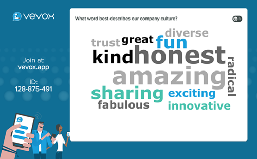 Live Wordcloud Poll Company Culture
