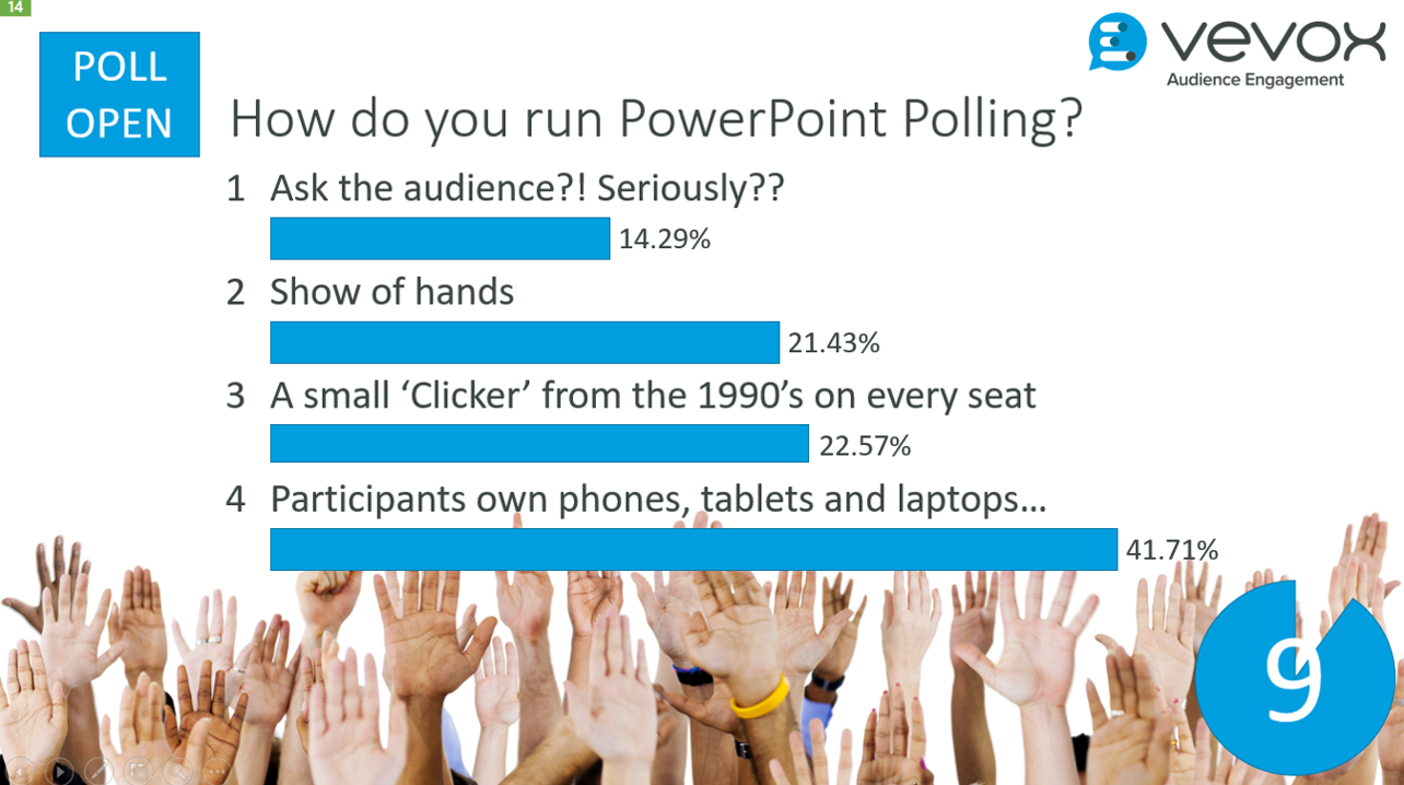 12 tips for PowerPoint polling success