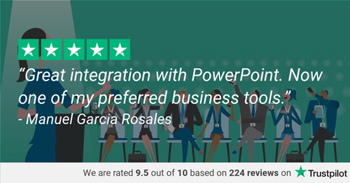 PowerPoint polling - Trustpilot review